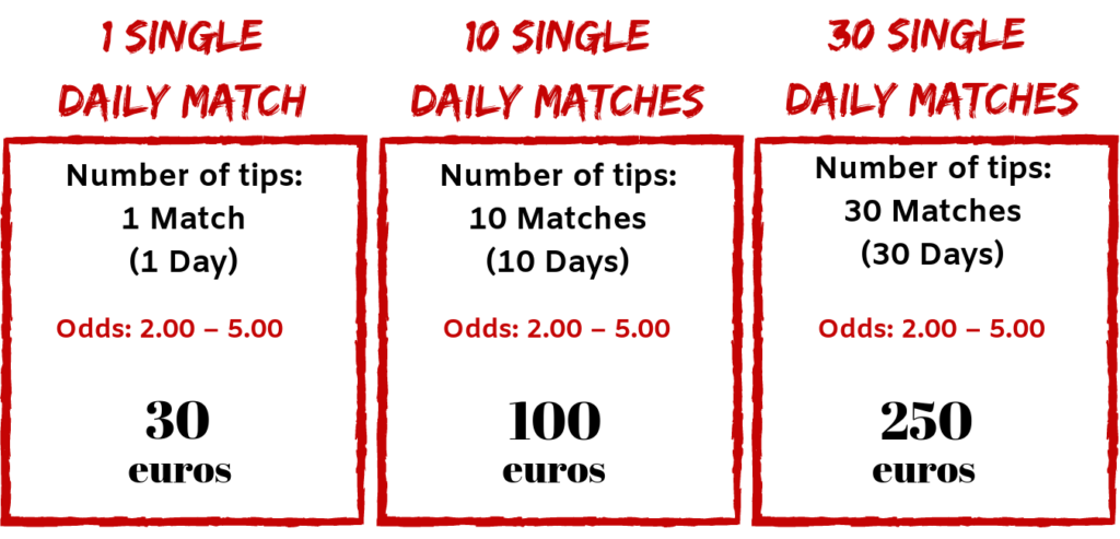SINGLE SUBSCRIPTION FIXED MATCHES - World's Best Football